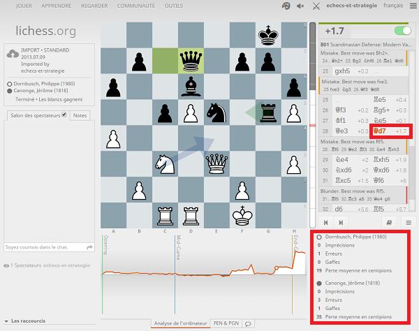 Présentation de l'analyse automatique d'une partie d'échecs