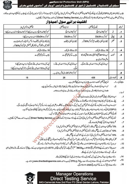 Special Protection Unit Latest Jobs 2020 Punjab Police 2020 / Download Application Form 2020