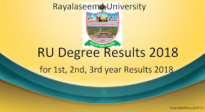 Manabadi RU Degree Results 2018, Rayalaseema University Results 2018 Schools9
