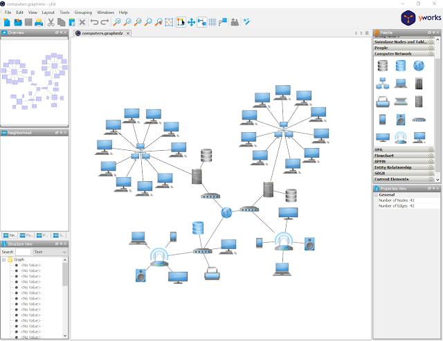 Diseño de redes lan fácil