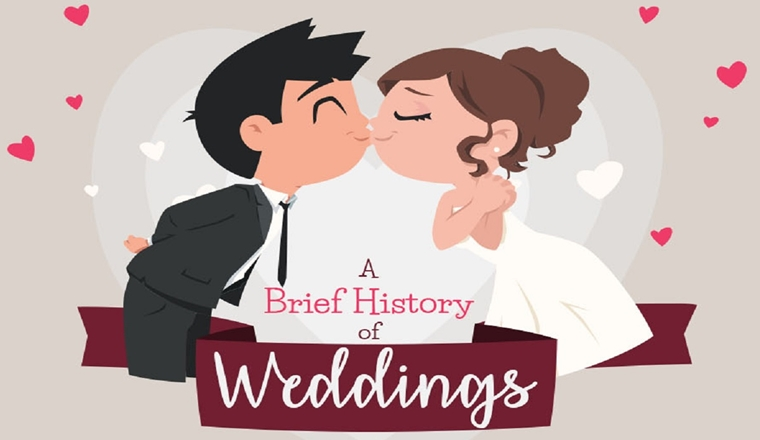 History of Weddings #infographic