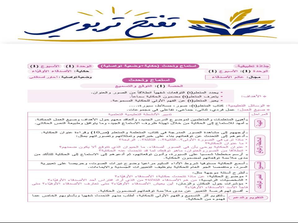 جذاذات المفيد في اللغة العربية المستوى الثالث وفق المنهاج المنقح