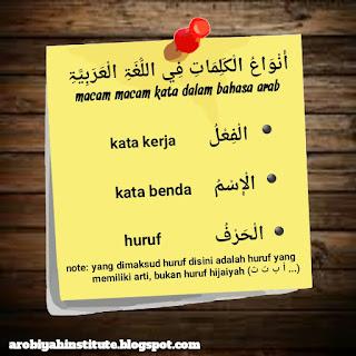 macam macam kalimah dalam bahasa arab
