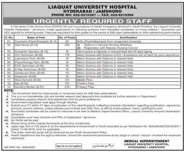 Today Govt Jobs in Liaquat University Karachi Jobs 2020