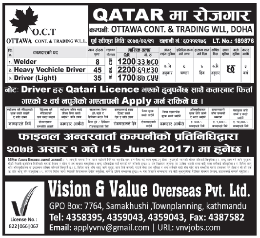 Jobs in Qatar for Nepali, Salary Rs 61,930