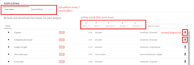 Cara Mendapatkan Lagu dan Backsound Free Licence Dari Youtube