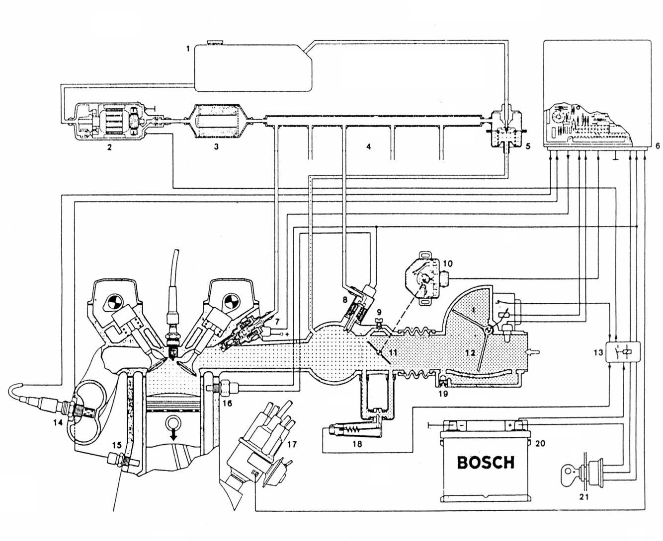 1. Engine Control Temperature (ECT)/Sensor Temperatur