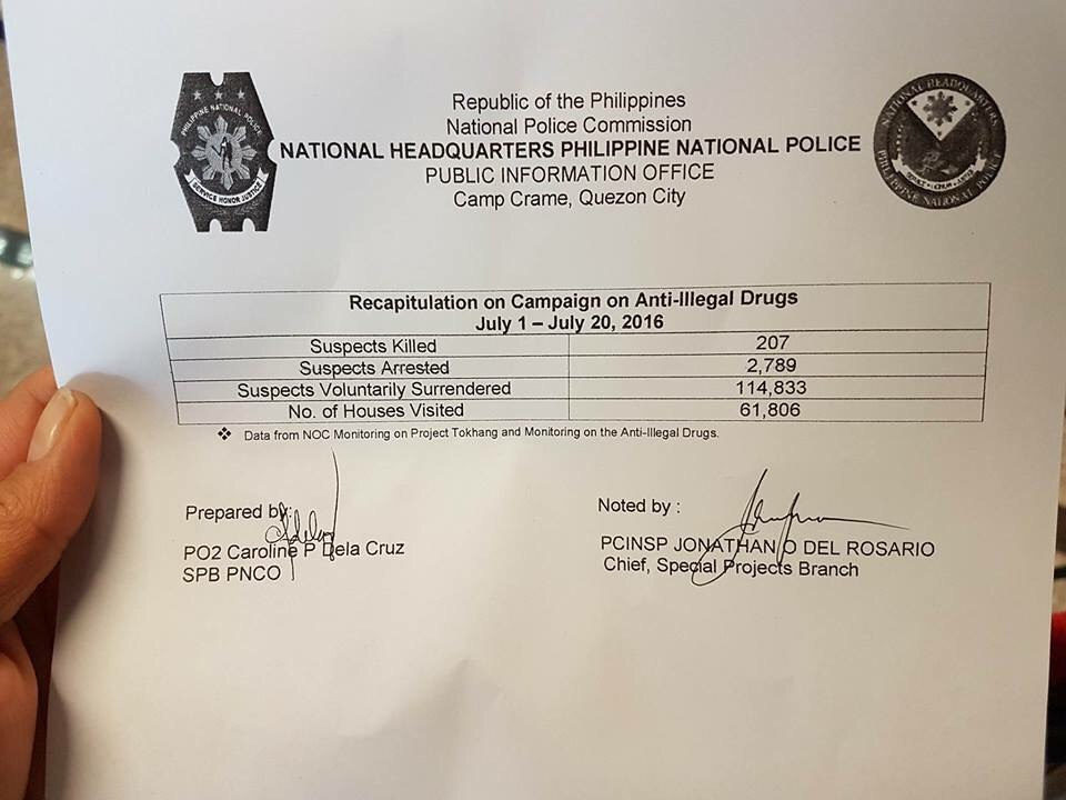 anti illegal drugs report