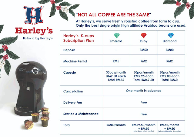 Harley's malaysia coffee plan