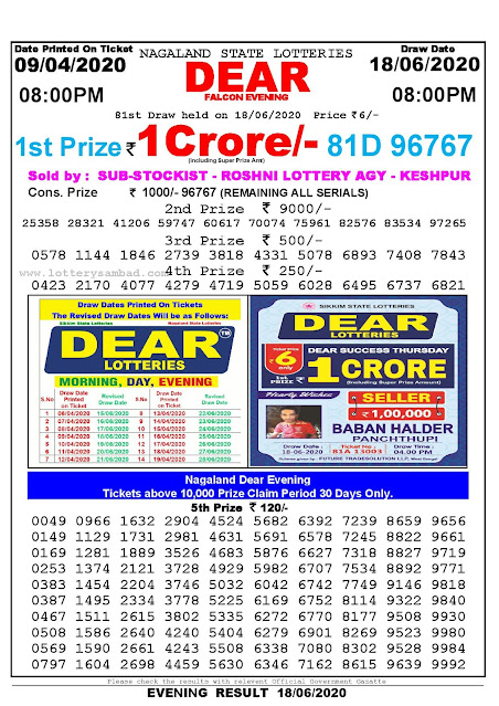 Nagaland State Lottery Sambad 09-04-2020 Today Result 8 PM