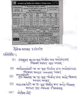 mp-housing-scheme-online-flat-registration-in-tikamgarh