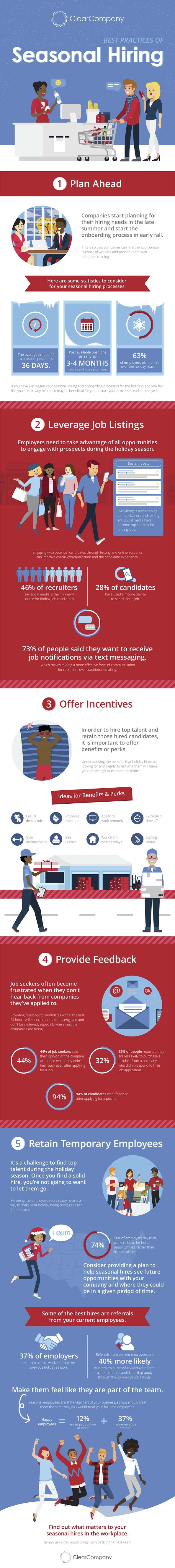 Best Practices of Seasonal Hiring #infographic