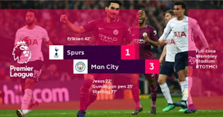 Tottenham Hotspur vs Manchester City 1-3 Highlights