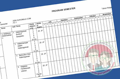 Promes / Prosem Kelas 4 Semester 1 K13 Revisi Tahun 2019
