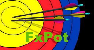FxPot : Dow Today - DJIA Stock Trading Ideas