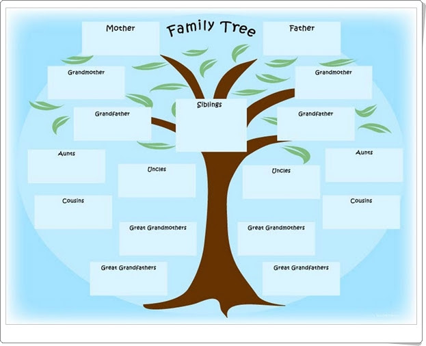 http://longlivelearning.com/wp-content/uploads/2012/10/12_family-tree.jpg