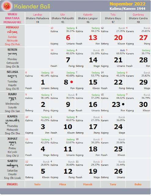 kalender bali november 2022 - kanalmu