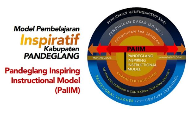pandeglang inspiring instructional model