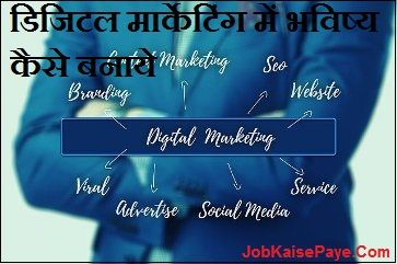 How to make a future in digital marketing