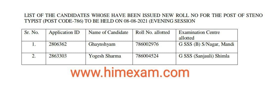 New Roll Number  List  For The Post Of Steno Typist (POST CODE-786) :- HPSSC Hamirpur