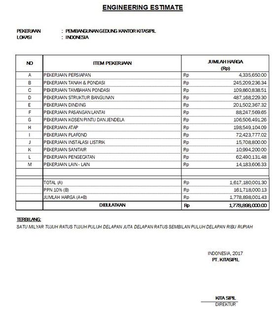 contoh hasip total perhitungan RAB rencana anggaran biaya
