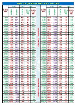 NEW  DA Table 30.392 & 33.536