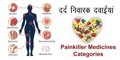 पेनकिलर दवांईयों की जानकारी ,Painkiller Medicines Jankari , painkiller dawai, painkiller drug name, दर्द राहत दवा, पेनकिलर मेडिसिन डिटेल्स, painkiller