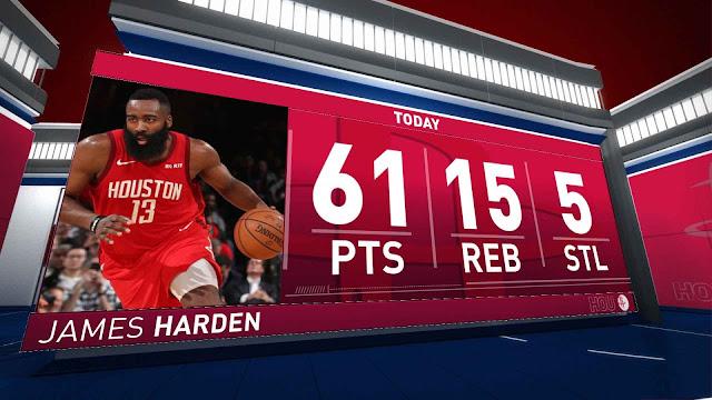 NBA 球迷必備的籃球詞彙 (賽事及數據篇) - 統計