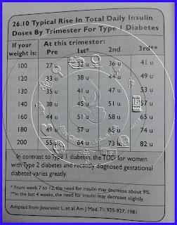 diabetic-pregnant