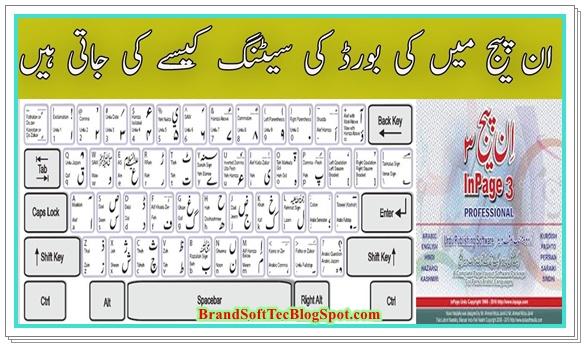 Inpage Urdu Pro For Windows (2020)