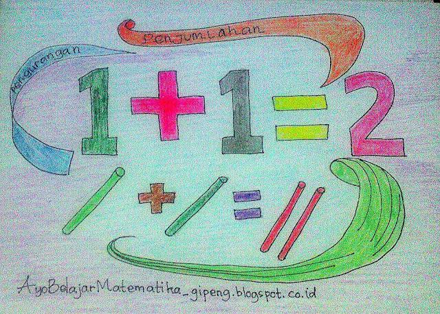 Perhitungan Dasar Matematika: Penjumlahan Dan Pengurangan Bilangan  0 Sampai 20