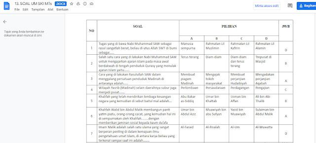 Latihan Soal & Kunci Jawaban Ujian Madrasah (UM) SKI MTs Tahun 2021