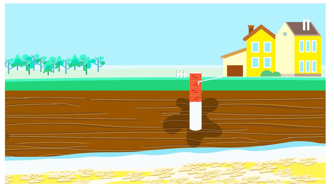 jasa survey air bawah tanah