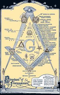 La masonería es una escuela para ser mejores seres humanos