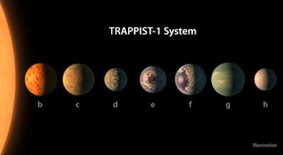 كوكب,فضاء,حياة,كائنات فضائية,مجرة,نجم,شمس,تيتان,ماء,ميثان,سطح,قمر