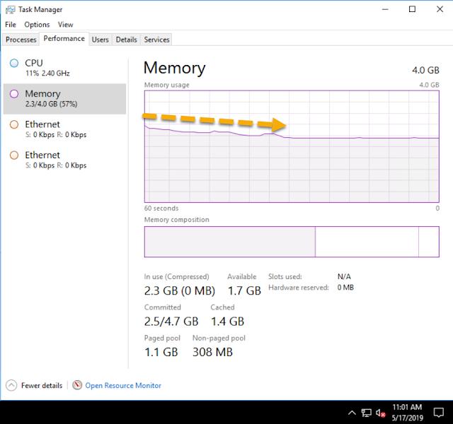 Memory reduce