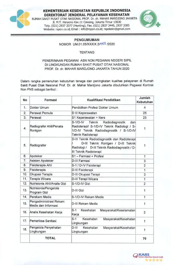 Rekrutmen Non PNS Rumah Sakit Pusat Otak Nasional Besar Besaran 76 Formasi Bulan April 2020