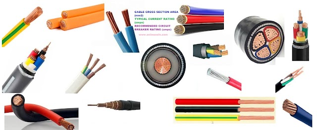 CABLE RATING | ELECTRICAL INSTALLATION