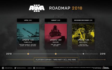 Arma 3の2018年ロードマップがアップデート