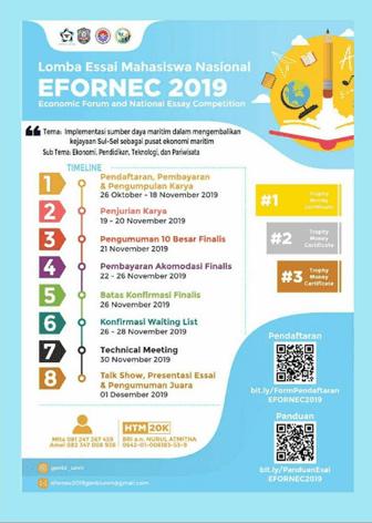 Lomba Essay Mahasiswa Nasional EFORNEC UNM 2019