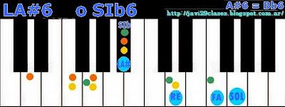 acorde piano chord sexta 6