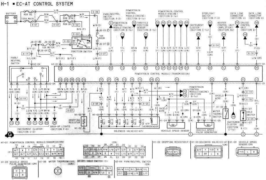 1994 Mazda RX7 ECAT Control System Wiring Diagram | All