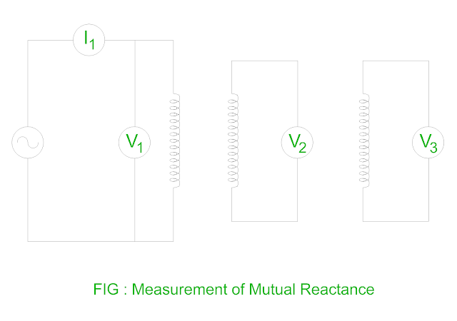 measurement-of-mutual-reactance