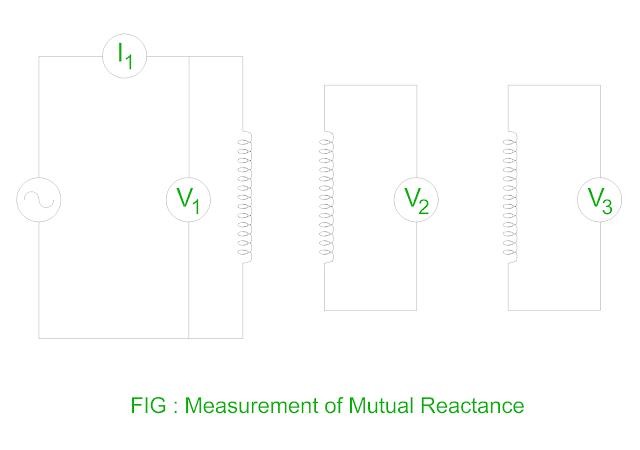 measurement-of-mutual-reactance