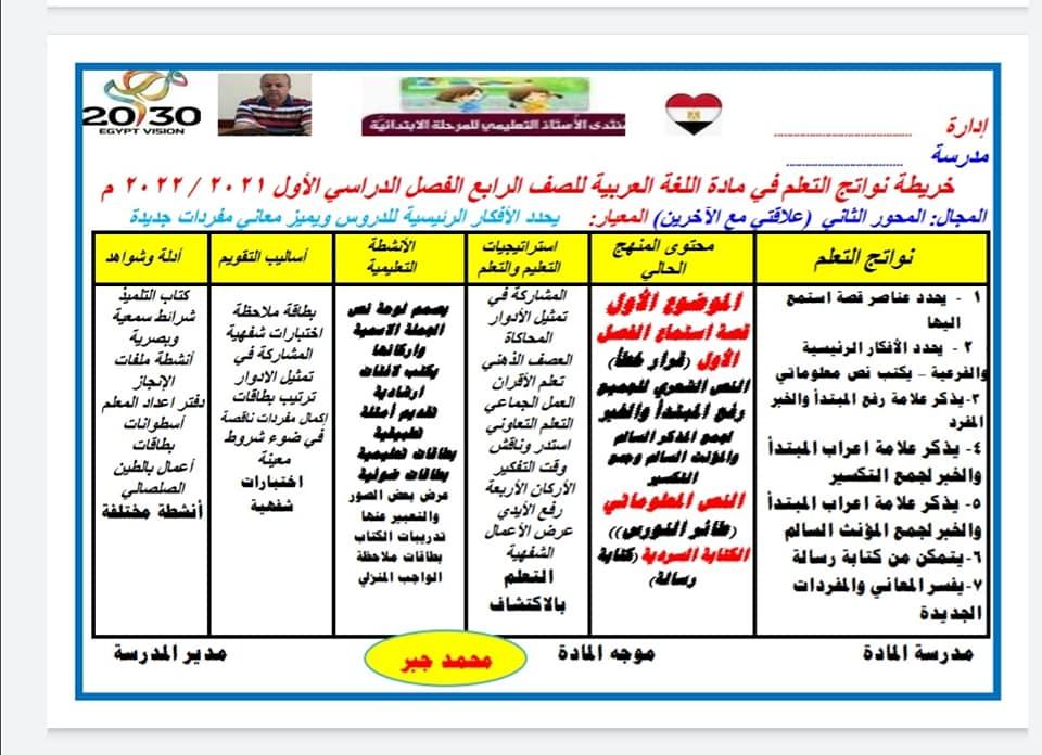 خريطة نواتج التعلم لمادة اللغة العربية للصف الرابع الابتدائي الترم الاول 2021 / 2022 4