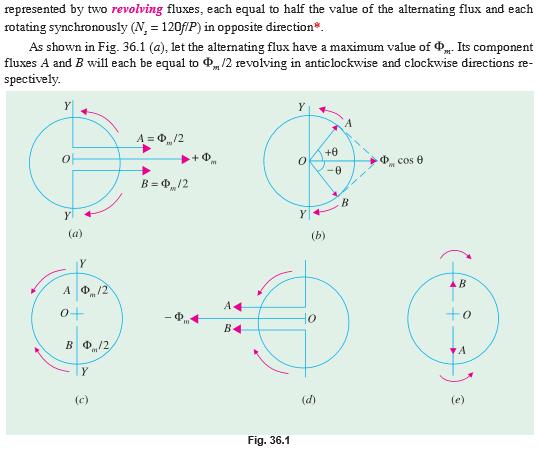 single phase induction motor theory
