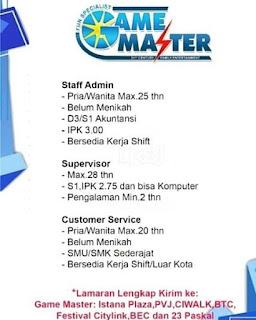 Lowongan Kerja Game Master Bandung Terbaru  2020