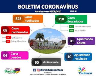 Mais dois casos de Covid-19 são confirmados em Tanhaçu