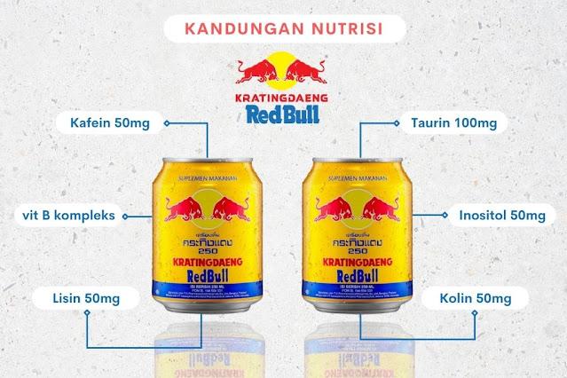 kandungan nutrisi kratingdaeng red bull
