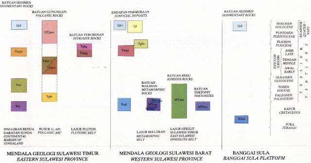 Satuan Peta Geologi Lembar Malili